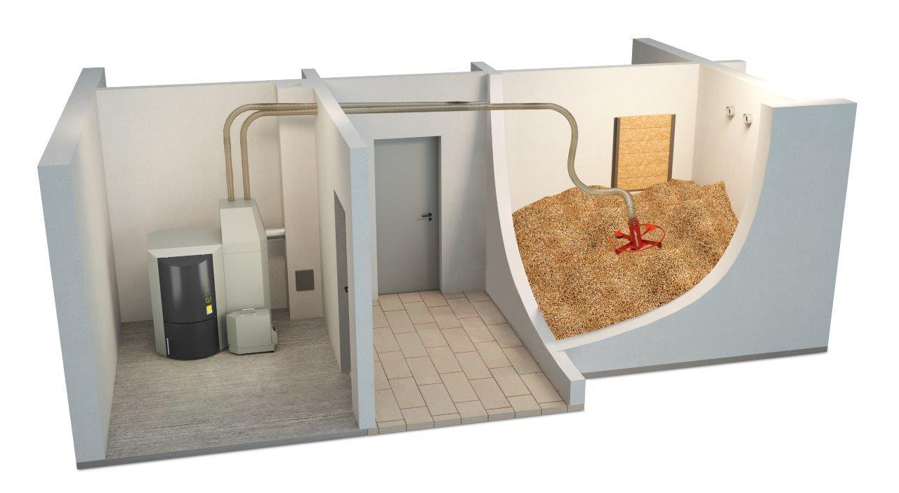 holz und pelletkessel heizen mit holzpellets. Black Bedroom Furniture Sets. Home Design Ideas
